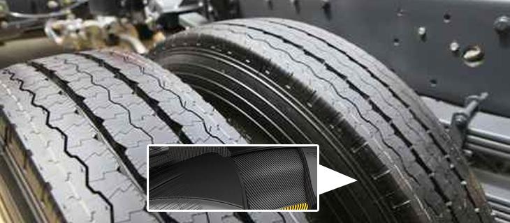 Karkassen - Reifen Draws